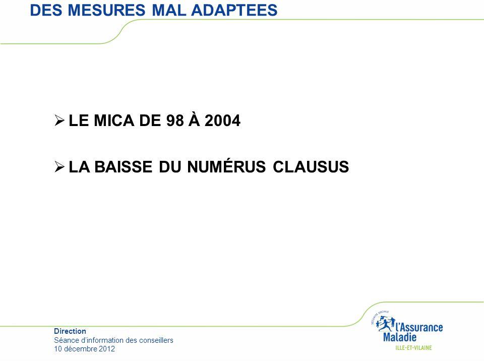 Direction Séance dinformation des conseillers 10 décembre 2012 DES MESURES MAL ADAPTEES LE MICA DE 98 À 2004 LA BAISSE DU NUMÉRUS CLAUSUS