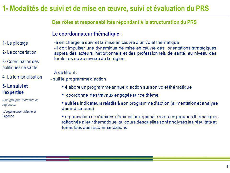 11 1- Modalités de suivi et de mise en œuvre, suivi et évaluation du PRS Des rôles et responsabilités répondant à la structuration du PRS Le coordonna