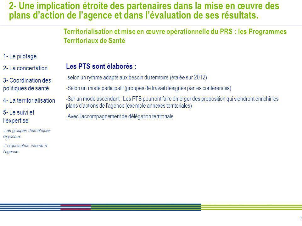 5 2- Une implication étroite des partenaires dans la mise en œuvre des plans daction de lagence et dans lévaluation de ses résultats. Territorialisati