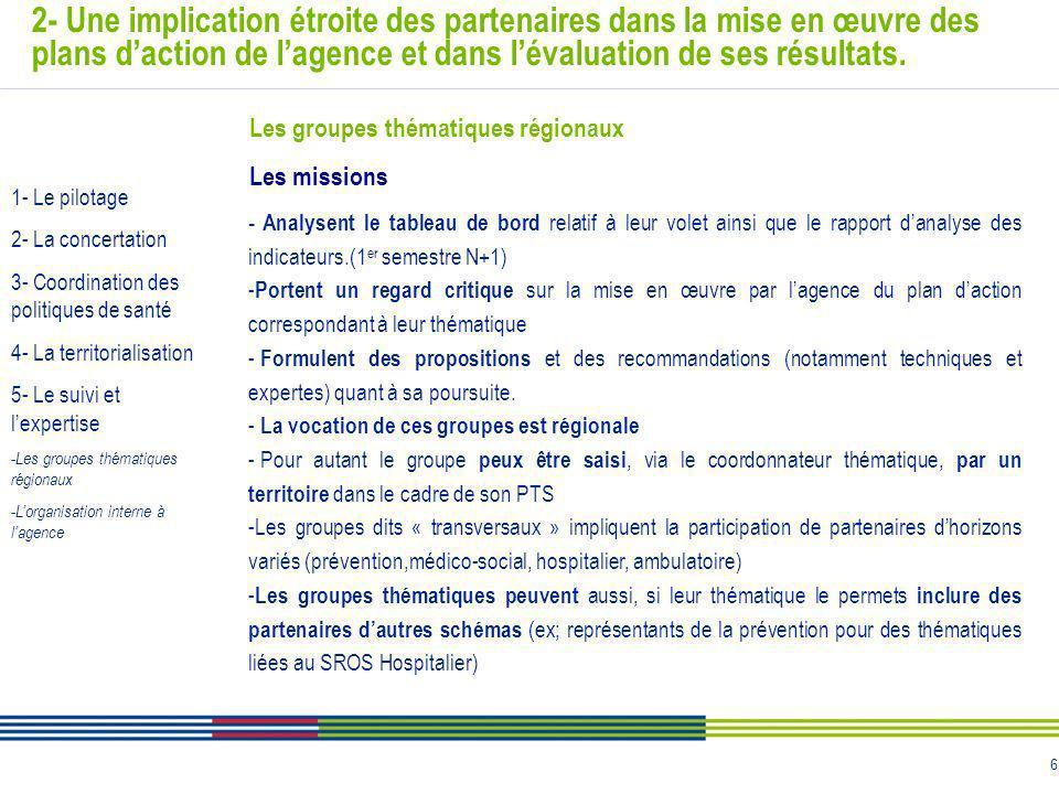 6 2- Une implication étroite des partenaires dans la mise en œuvre des plans daction de lagence et dans lévaluation de ses résultats. Les groupes thém