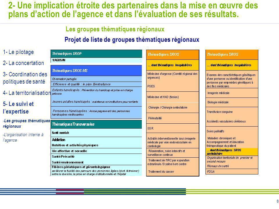 8 2- Une implication étroite des partenaires dans la mise en œuvre des plans daction de lagence et dans lévaluation de ses résultats. Projet de liste