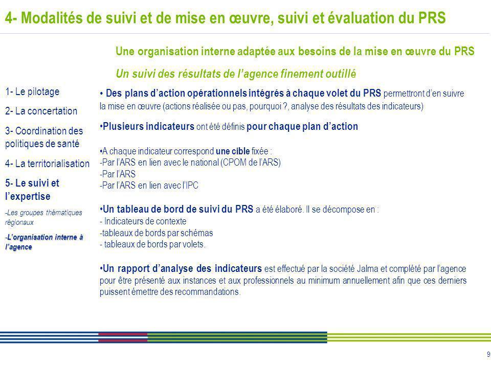 9 4- Modalités de suivi et de mise en œuvre, suivi et évaluation du PRS Une organisation interne adaptée aux besoins de la mise en œuvre du PRS Un sui