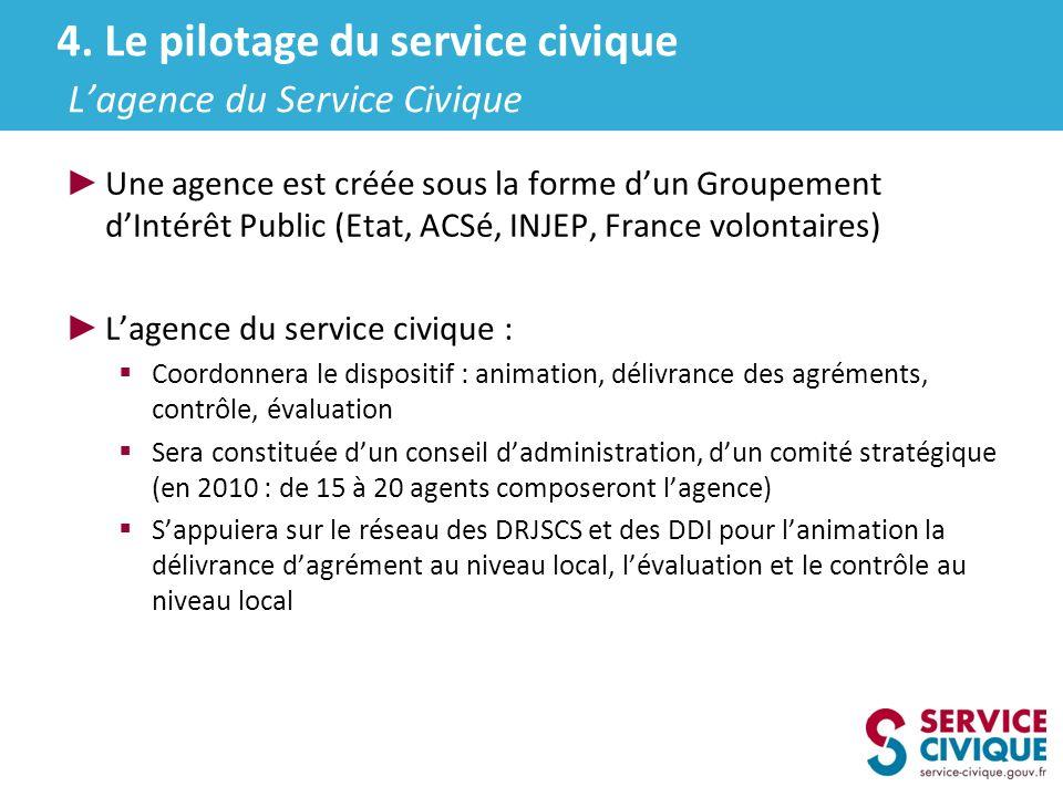 Une agence est créée sous la forme dun Groupement dIntérêt Public (Etat, ACSé, INJEP, France volontaires) Lagence du service civique : Coordonnera le