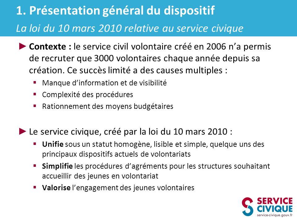 Contexte : le service civil volontaire créé en 2006 na permis de recruter que 3000 volontaires chaque année depuis sa création. Ce succès limité a des