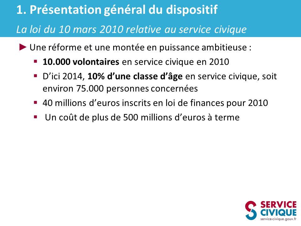 Une réforme et une montée en puissance ambitieuse : 10.000 volontaires en service civique en 2010 Dici 2014, 10% dune classe dâge en service civique,