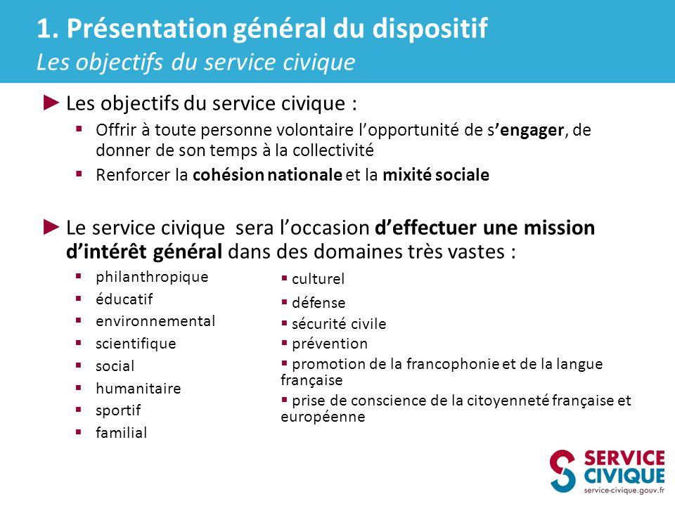 1. Présentation général du dispositif Les objectifs du service civique Les objectifs du service civique : Offrir à toute personne volontaire lopportun
