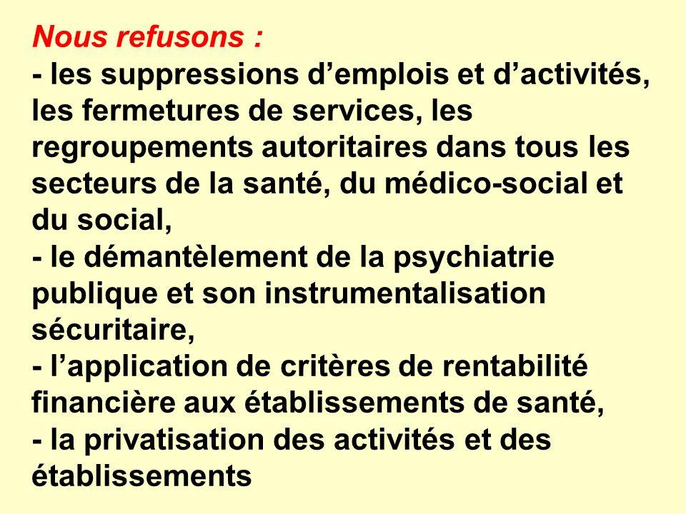 Nous refusons : - les suppressions demplois et dactivités, les fermetures de services, les regroupements autoritaires dans tous les secteurs de la san