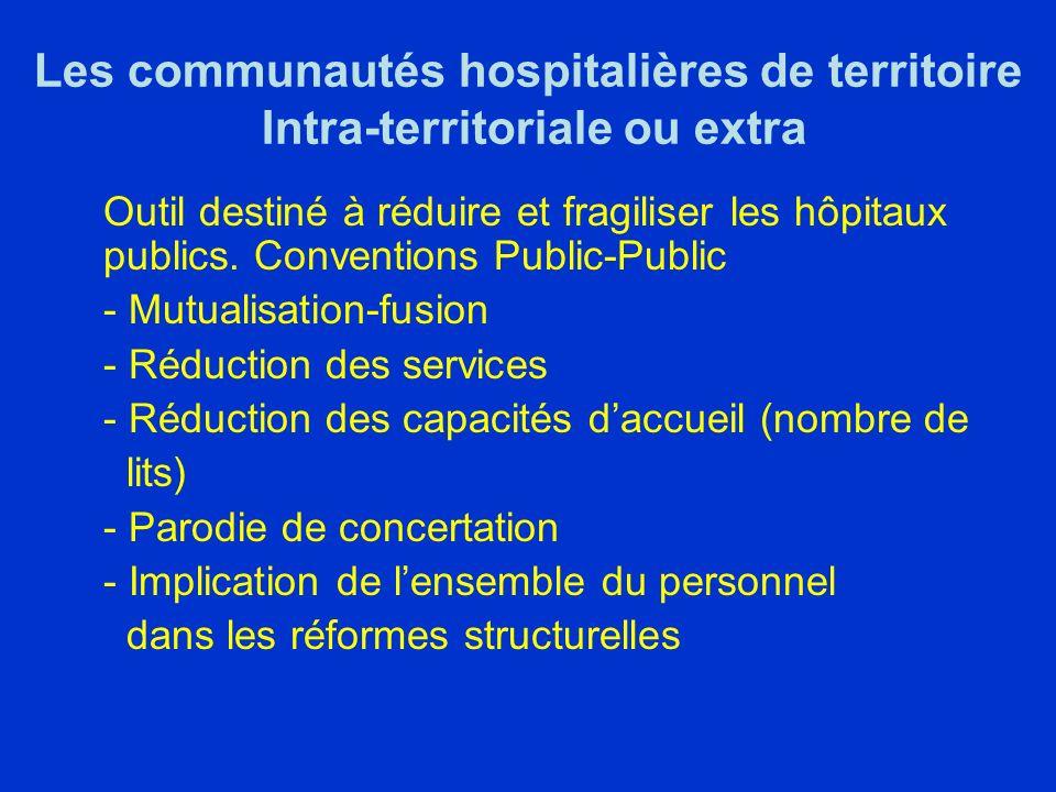 Les communautés hospitalières de territoire Intra-territoriale ou extra Outil destiné à réduire et fragiliser les hôpitaux publics.
