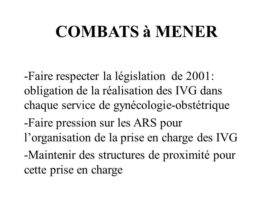 COMBATS à MENER -Faire respecter la législation de 2001: obligation de la réalisation des IVG dans chaque service de gynécologie-obstétrique -Faire pr