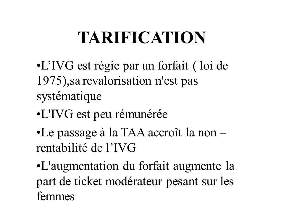 TARIFICATION LIVG est régie par un forfait ( loi de 1975),sa revalorisation n'est pas systématique L'IVG est peu rémunérée Le passage à la TAA accroît