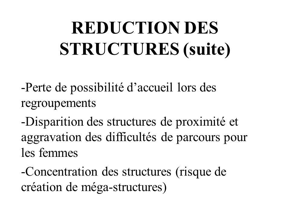 REDUCTION DES STRUCTURES (suite) -Perte de possibilité daccueil lors des regroupements -Disparition des structures de proximité et aggravation des dif