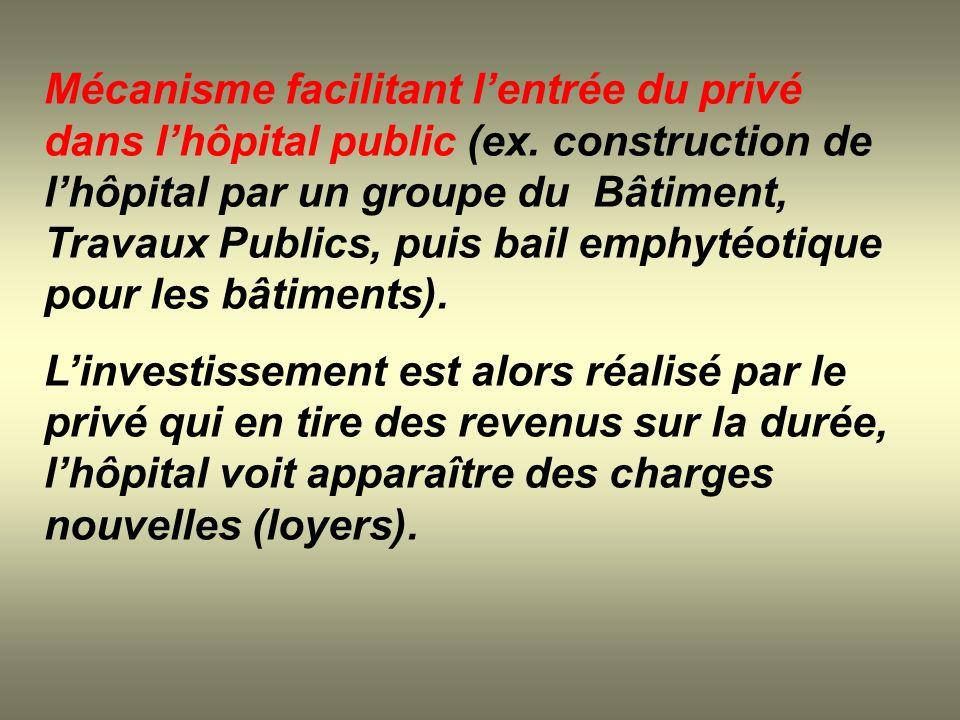 Mécanisme facilitant lentrée du privé dans lhôpital public (ex. construction de lhôpital par un groupe du Bâtiment, Travaux Publics, puis bail emphyté