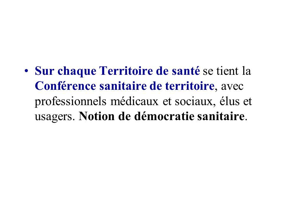 La circulaire du 5 mars 2004 Comment définir le Territoire de Santé .