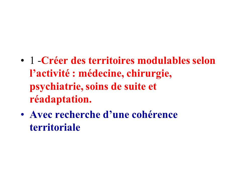 Poitou-Charentes Le Poitou-Charentes a utilisé des méthodes basées sur les flux réels et ambulatoires.