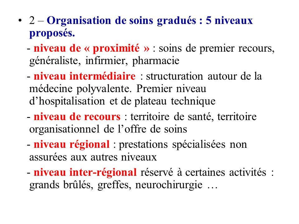 Choix des Régions pour létablissement des Territoires de Santé 2 grandes catégories de méthodes : - méthodes fondées sur les services existants :.