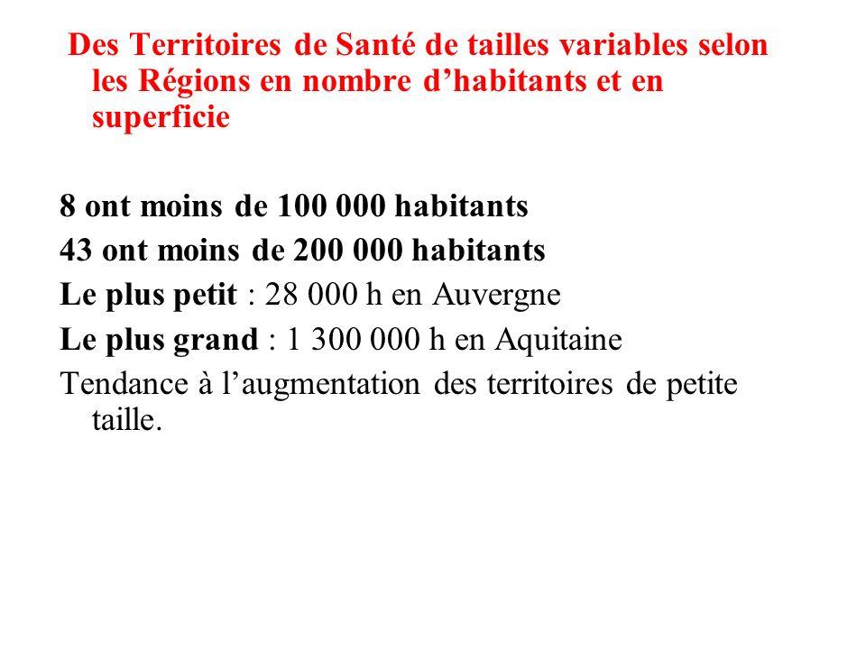 –« Selon la Fédération Hospitalière de France, un seuil minimal de 150 000 habitants est aujourdhui nécessaire pour permettre à un hôpital et une clinique de fonctionner sur le même territoire, à la fois pour des raisons techniques et médico-économiques » IRDES mai 2008