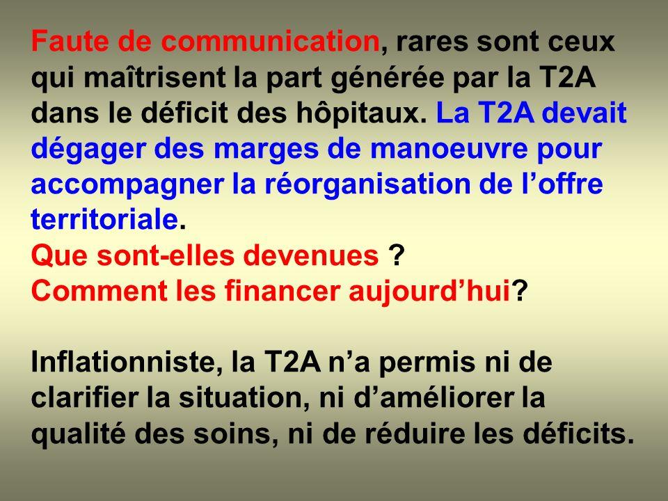 Faute de communication, rares sont ceux qui maîtrisent la part générée par la T2A dans le déficit des hôpitaux. La T2A devait dégager des marges de ma