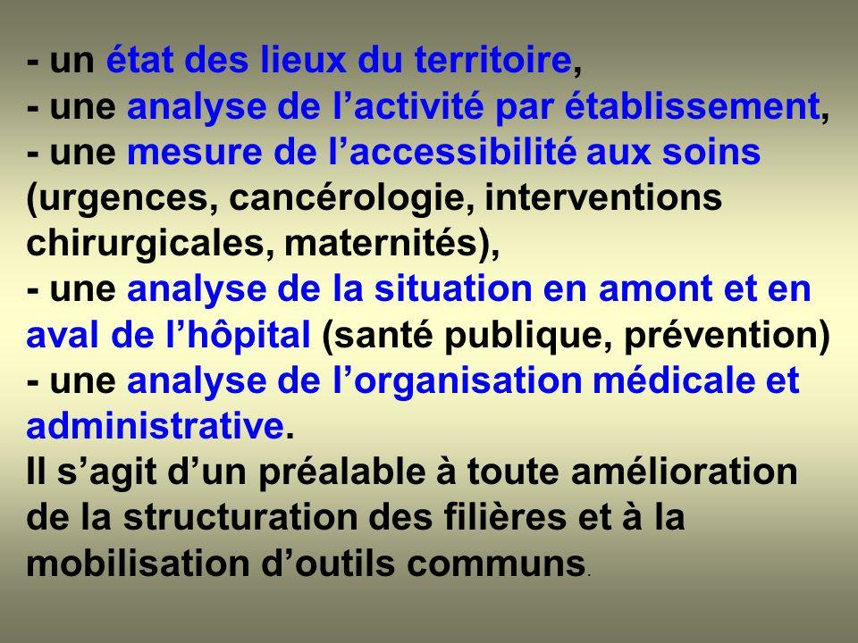 - un état des lieux du territoire, - une analyse de lactivité par établissement, - une mesure de laccessibilité aux soins (urgences, cancérologie, int