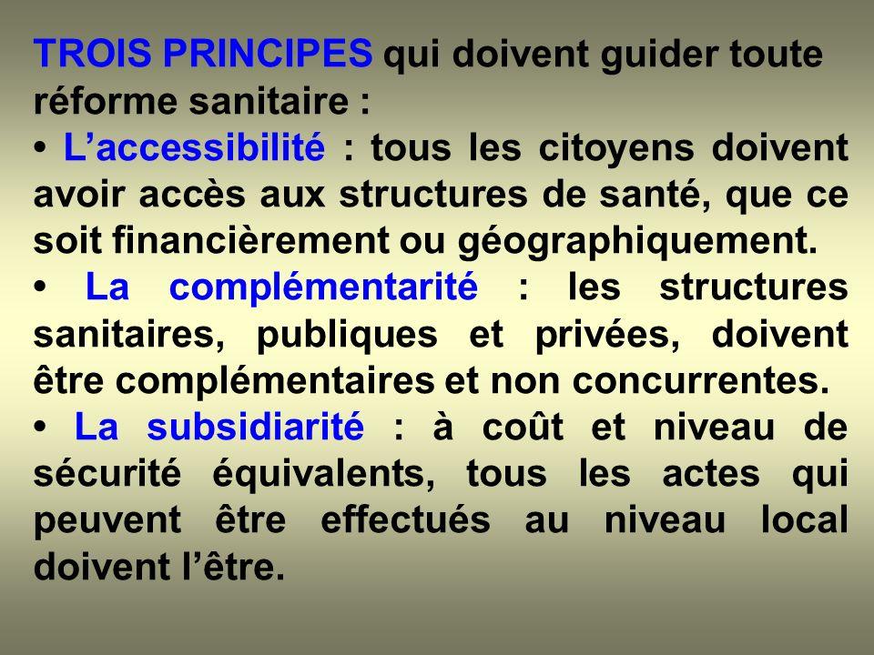 TROIS PRINCIPES qui doivent guider toute réforme sanitaire : Laccessibilité : tous les citoyens doivent avoir accès aux structures de santé, que ce so