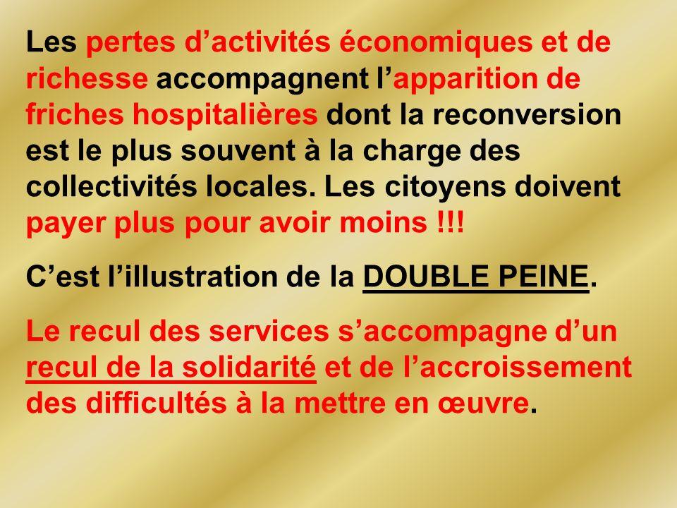 Les pertes dactivités économiques et de richesse accompagnent lapparition de friches hospitalières dont la reconversion est le plus souvent à la charge des collectivités locales.