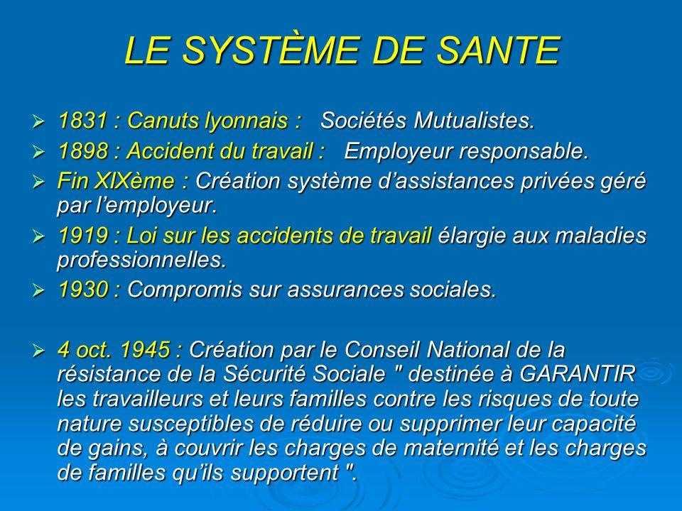 LE SYSTÈME DE SANTE 1831 : Canuts lyonnais : Sociétés Mutualistes.