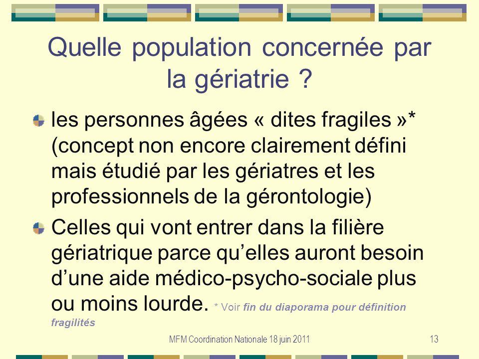 MFM Coordination Nationale 18 juin 201113 Quelle population concernée par la gériatrie ? les personnes âgées « dites fragiles »* (concept non encore c