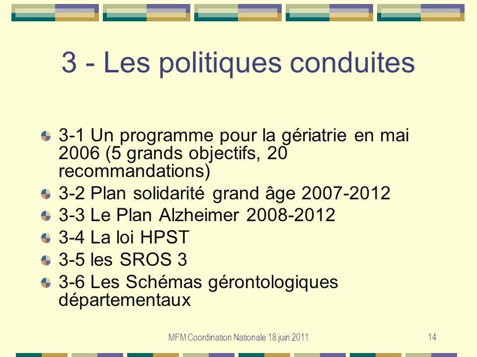 MFM Coordination Nationale 18 juin 201114 3 - Les politiques conduites 3-1 Un programme pour la gériatrie en mai 2006 (5 grands objectifs, 20 recomman