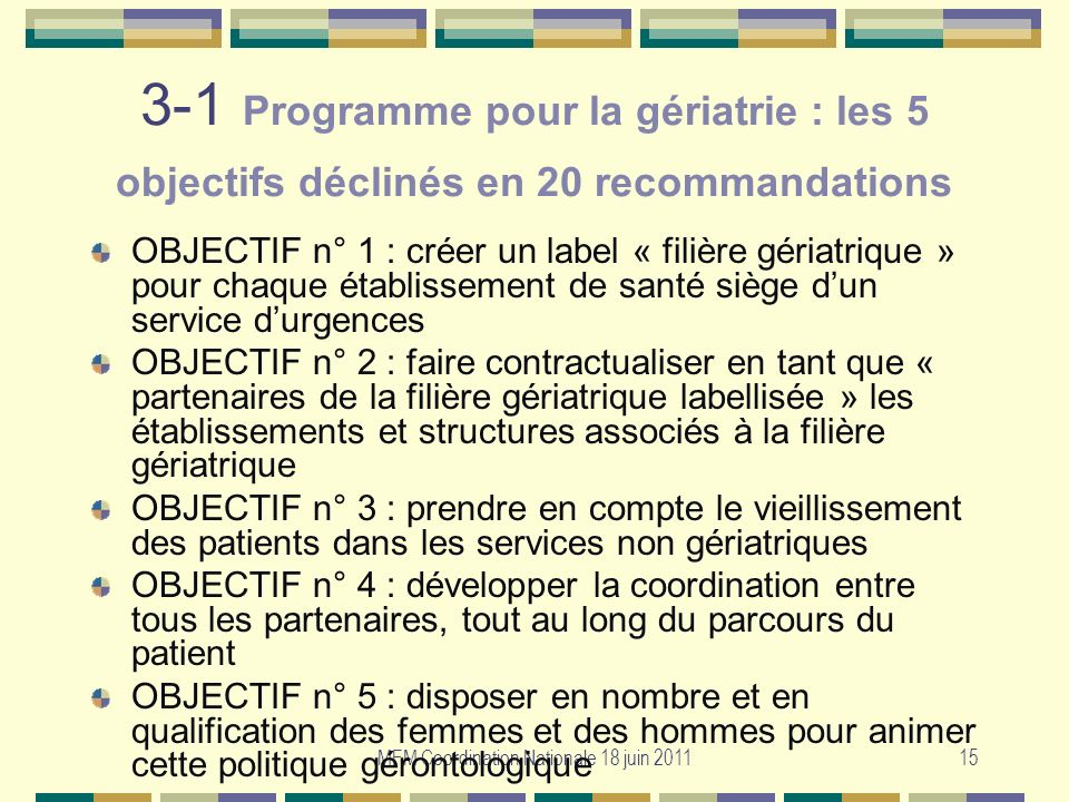 MFM Coordination Nationale 18 juin 201115 3-1 Programme pour la gériatrie : les 5 objectifs déclinés en 20 recommandations OBJECTIF n° 1 : créer un la