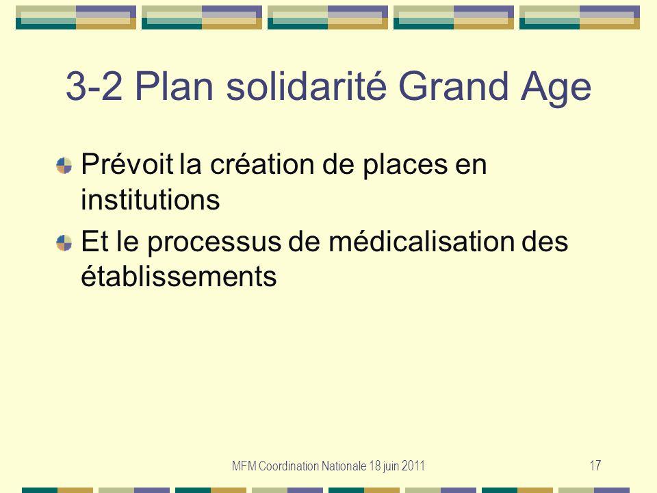 MFM Coordination Nationale 18 juin 201117 3-2 Plan solidarité Grand Age Prévoit la création de places en institutions Et le processus de médicalisatio