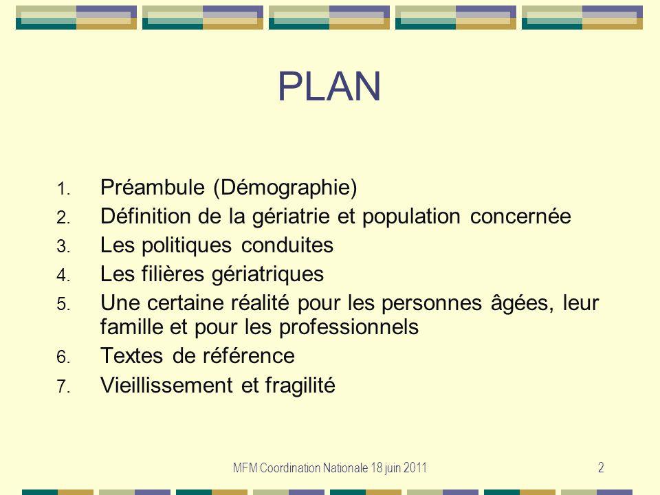 MFM Coordination Nationale 18 juin 20112 PLAN 1. Préambule (Démographie) 2. Définition de la gériatrie et population concernée 3. Les politiques condu