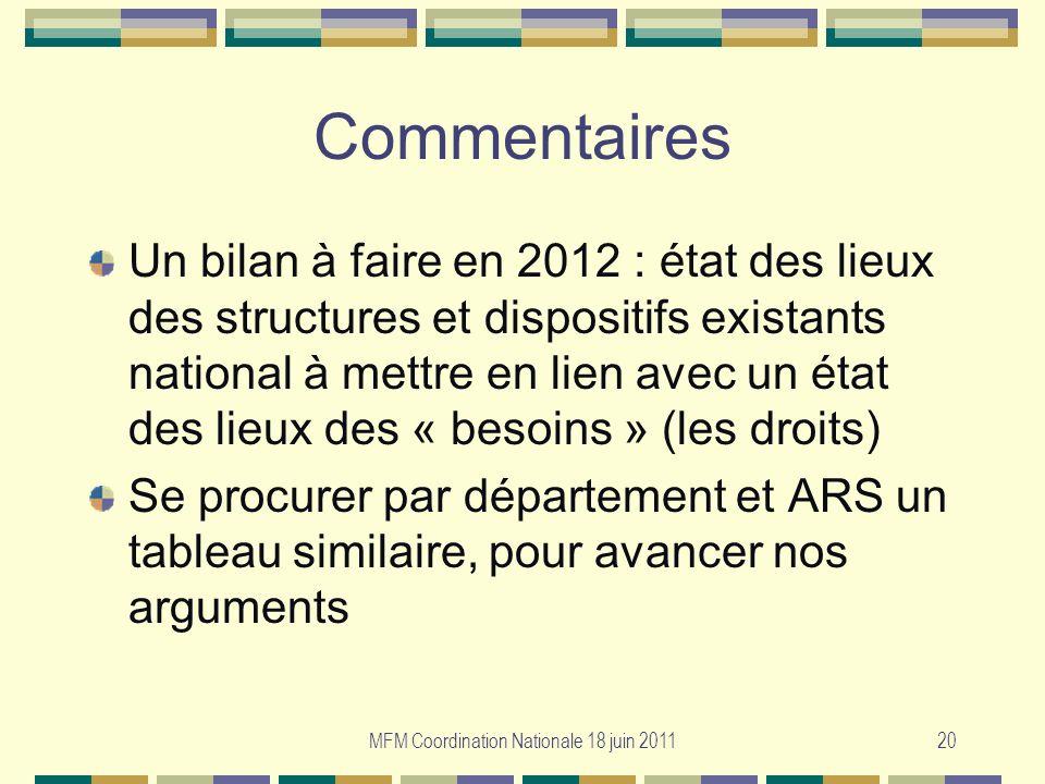 MFM Coordination Nationale 18 juin 201120 Commentaires Un bilan à faire en 2012 : état des lieux des structures et dispositifs existants national à me