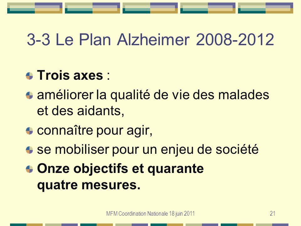 MFM Coordination Nationale 18 juin 201121 3-3 Le Plan Alzheimer 2008-2012 Trois axes : améliorer la qualité de vie des malades et des aidants, connaît