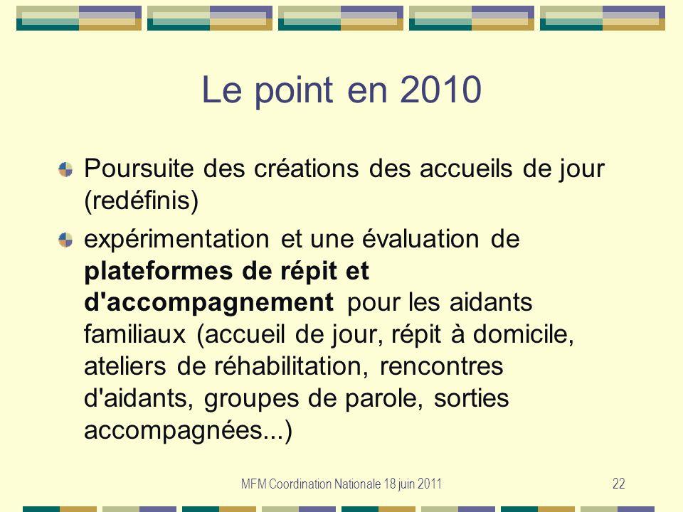 MFM Coordination Nationale 18 juin 201122 Le point en 2010 Poursuite des créations des accueils de jour (redéfinis) expérimentation et une évaluation