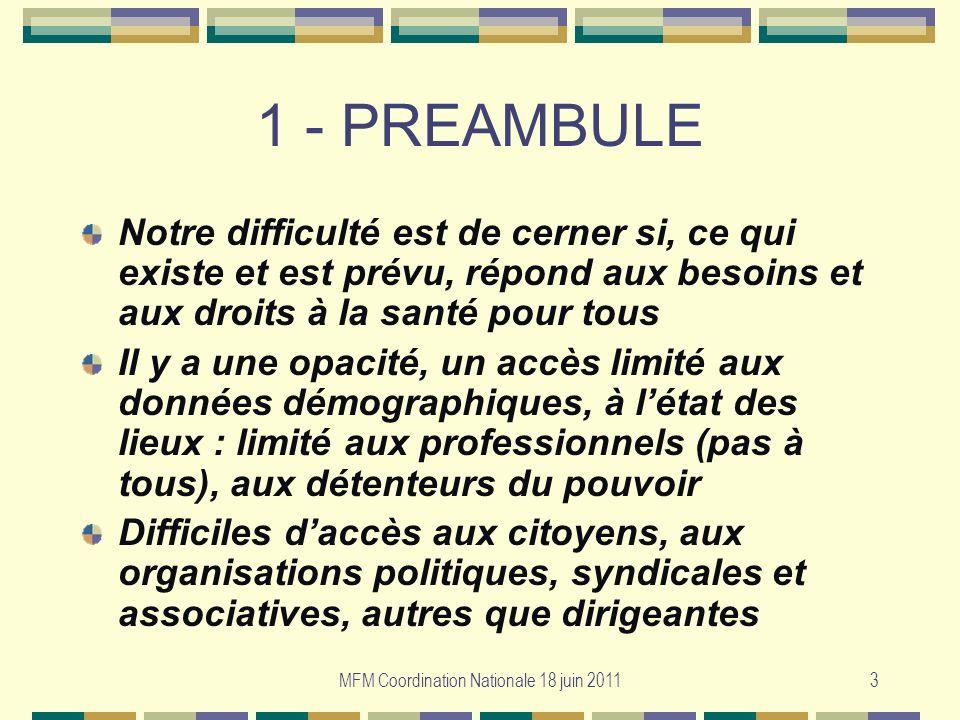 MFM Coordination Nationale 18 juin 20113 1 - PREAMBULE Notre difficulté est de cerner si, ce qui existe et est prévu, répond aux besoins et aux droits