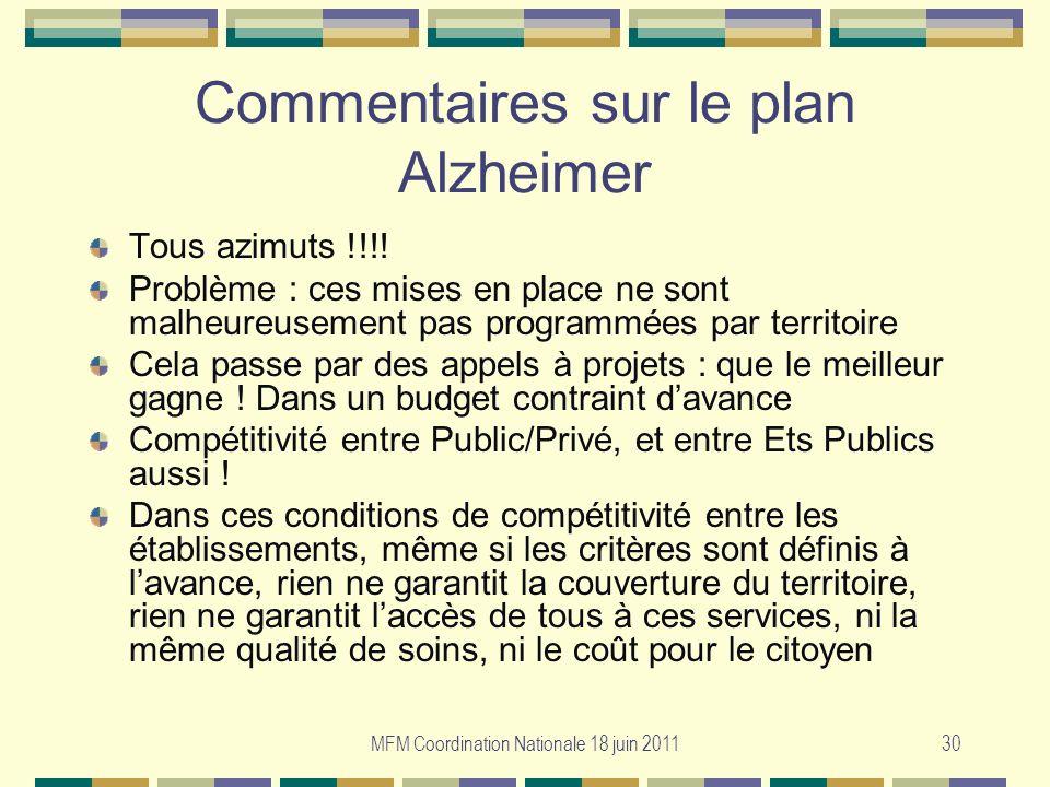 MFM Coordination Nationale 18 juin 201130 Commentaires sur le plan Alzheimer Tous azimuts !!!! Problème : ces mises en place ne sont malheureusement p