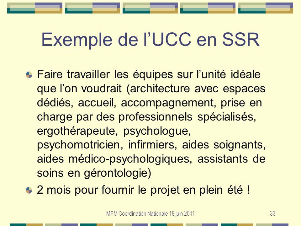 MFM Coordination Nationale 18 juin 201133 Exemple de lUCC en SSR Faire travailler les équipes sur lunité idéale que lon voudrait (architecture avec es
