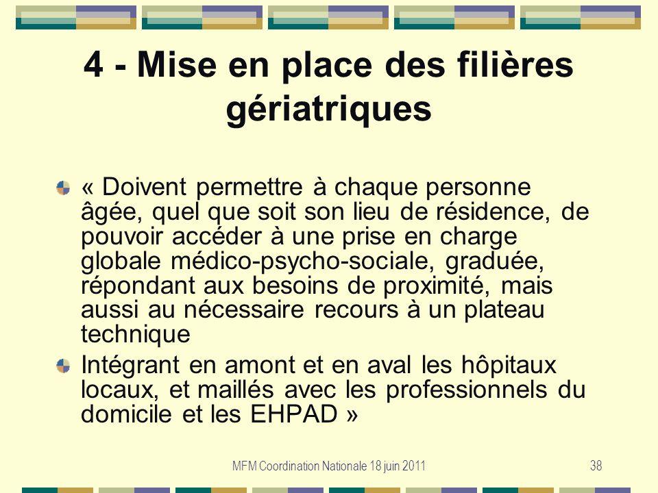 MFM Coordination Nationale 18 juin 201138 4 - Mise en place des filières gériatriques « Doivent permettre à chaque personne âgée, quel que soit son li
