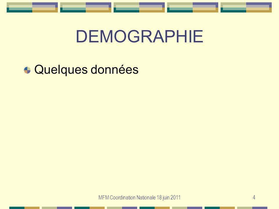 MFM Coordination Nationale 18 juin 20114 DEMOGRAPHIE Quelques données