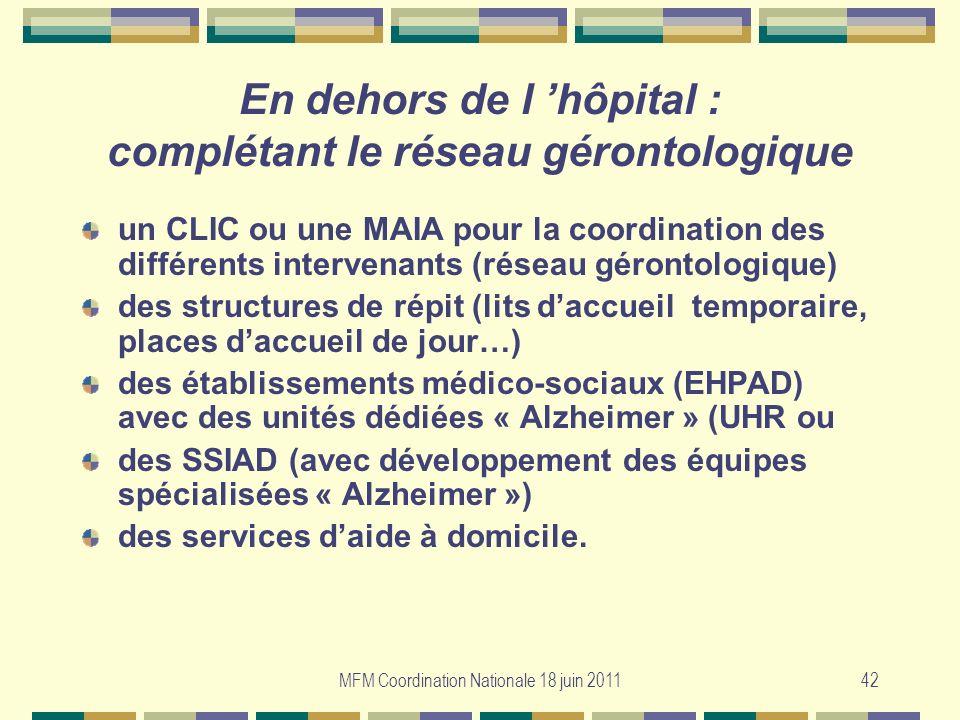 MFM Coordination Nationale 18 juin 201142 En dehors de l hôpital : complétant le réseau gérontologique un CLIC ou une MAIA pour la coordination des di