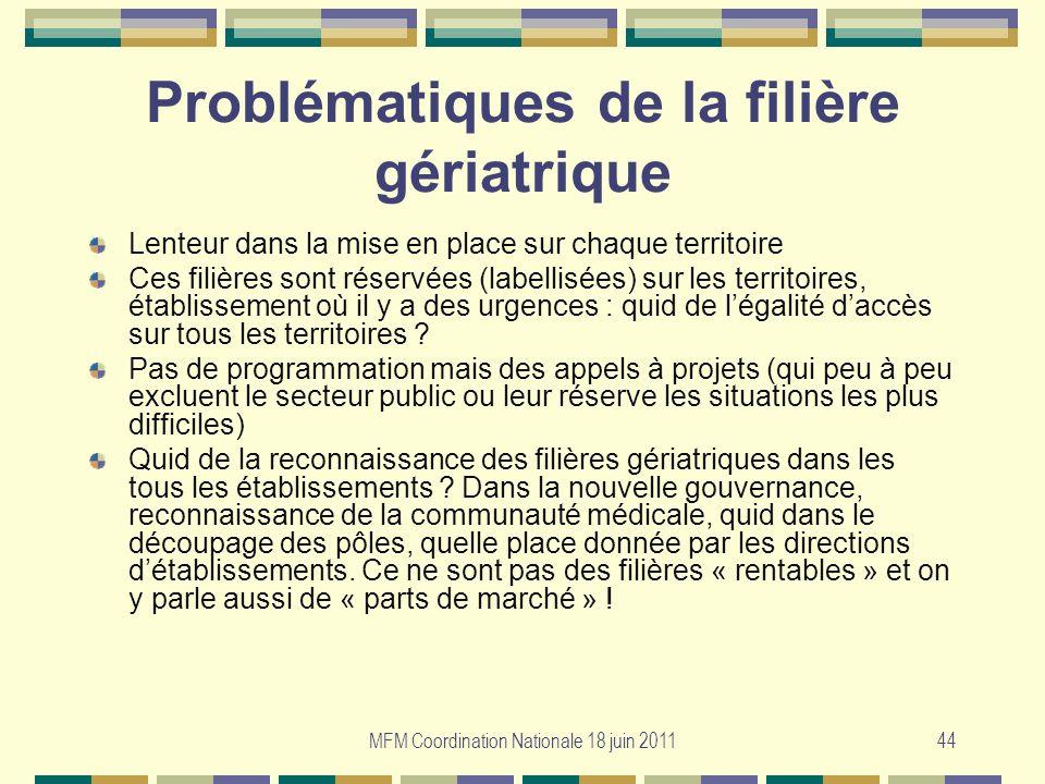 MFM Coordination Nationale 18 juin 201144 Problématiques de la filière gériatrique Lenteur dans la mise en place sur chaque territoire Ces filières so
