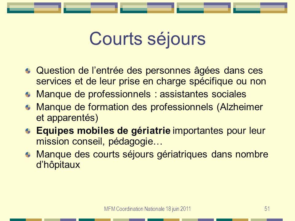 MFM Coordination Nationale 18 juin 201151 Courts séjours Question de lentrée des personnes âgées dans ces services et de leur prise en charge spécifiq