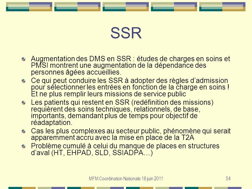 MFM Coordination Nationale 18 juin 201154 SSR Augmentation des DMS en SSR : études de charges en soins et PMSI montrent une augmentation de la dépenda