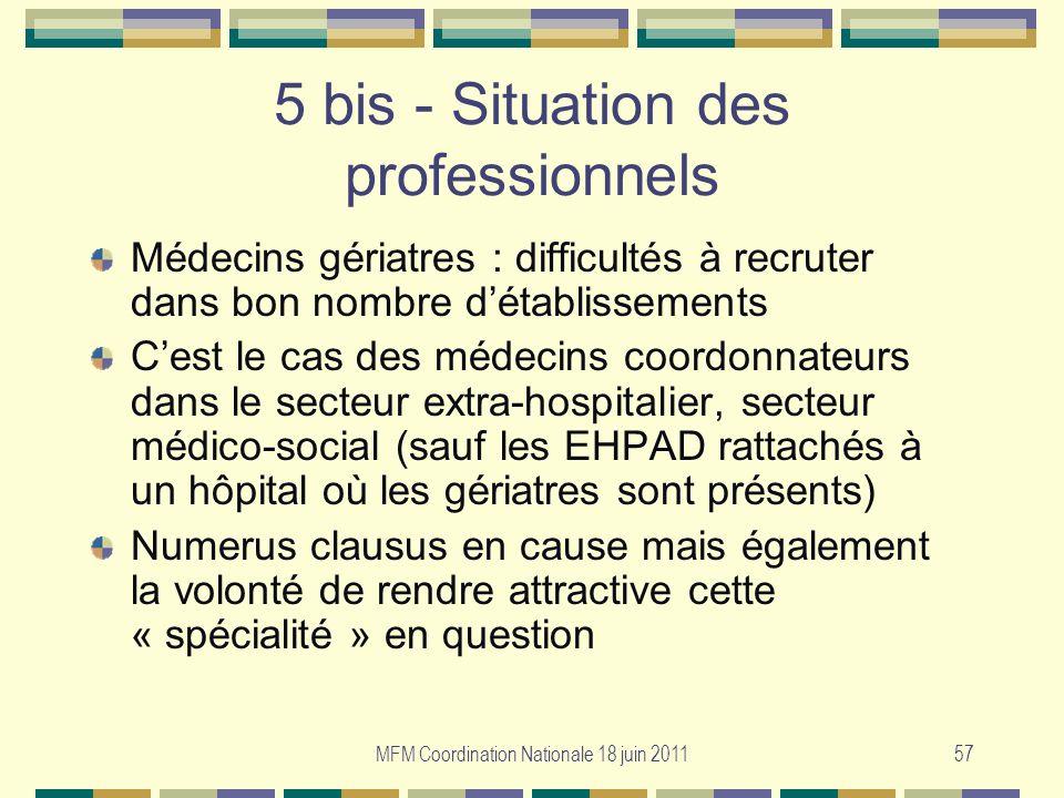 MFM Coordination Nationale 18 juin 201157 5 bis - Situation des professionnels Médecins gériatres : difficultés à recruter dans bon nombre détablissem