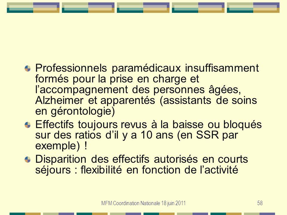 MFM Coordination Nationale 18 juin 201158 Professionnels paramédicaux insuffisamment formés pour la prise en charge et laccompagnement des personnes â