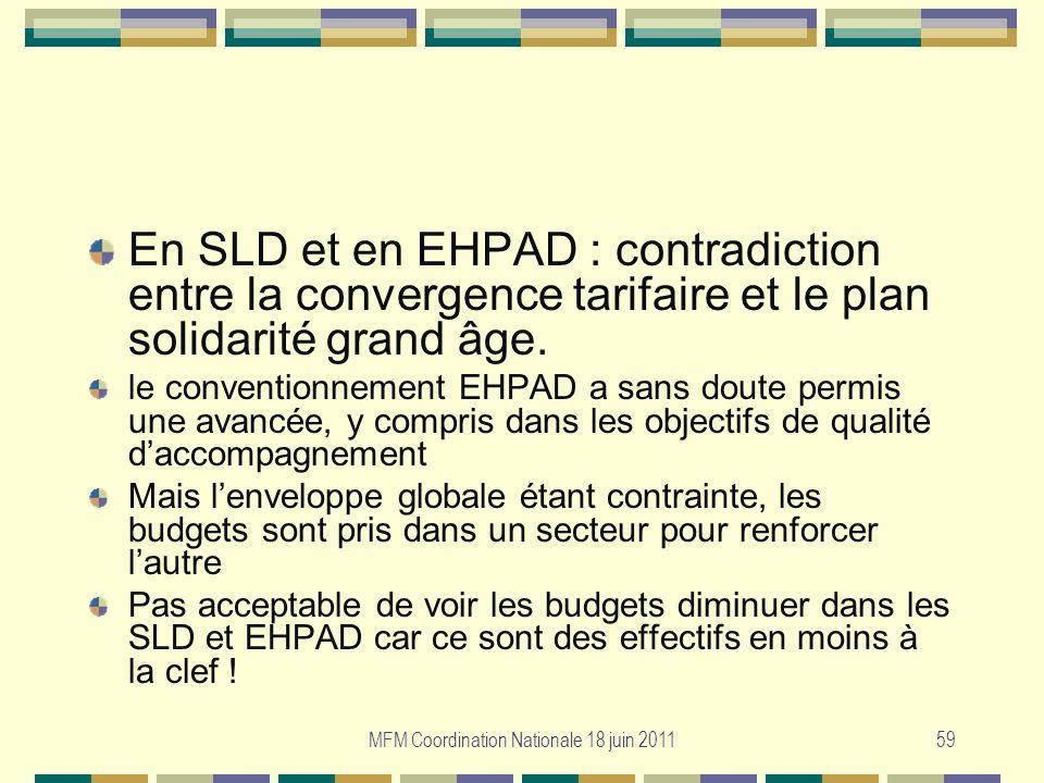 MFM Coordination Nationale 18 juin 201159 En SLD et en EHPAD : contradiction entre la convergence tarifaire et le plan solidarité grand âge. le conven