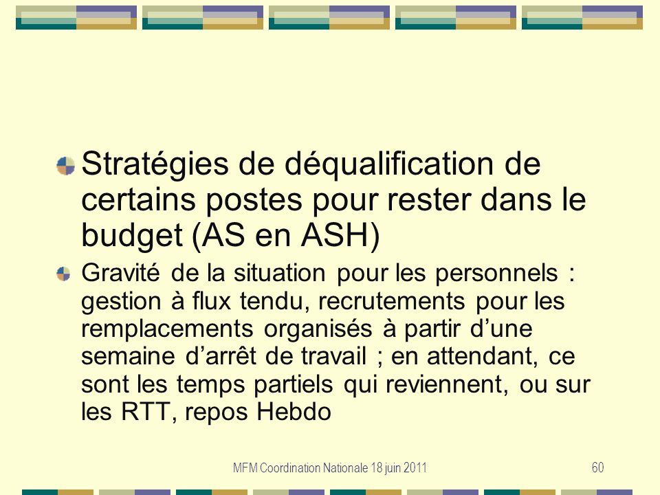 MFM Coordination Nationale 18 juin 201160 Stratégies de déqualification de certains postes pour rester dans le budget (AS en ASH) Gravité de la situat