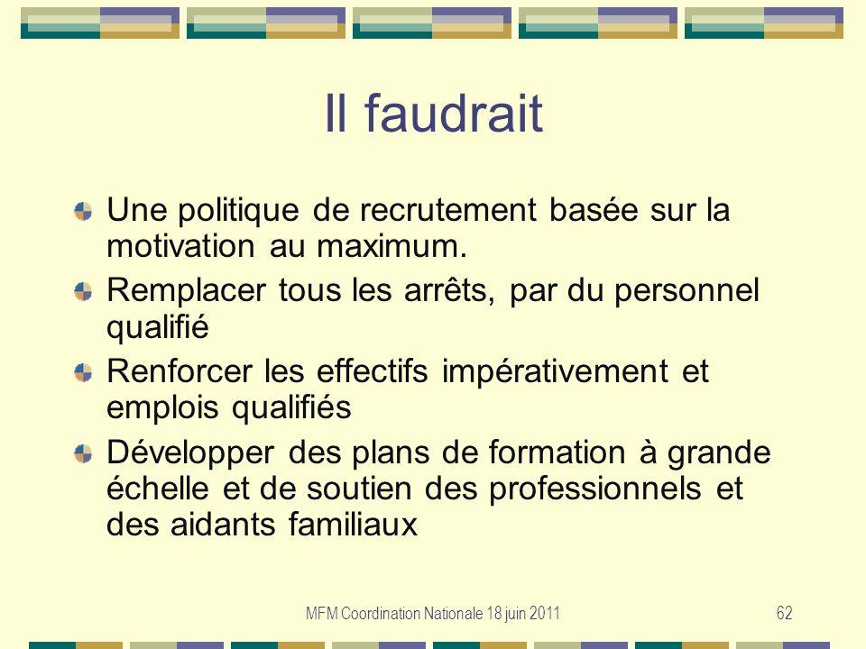 MFM Coordination Nationale 18 juin 201162 Il faudrait Une politique de recrutement basée sur la motivation au maximum. Remplacer tous les arrêts, par