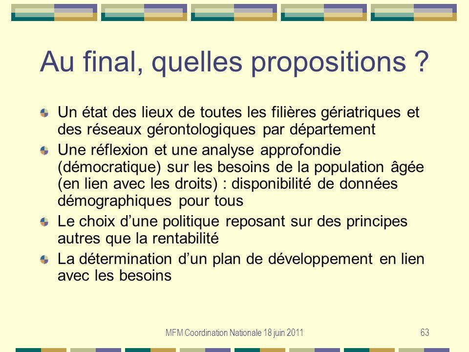 MFM Coordination Nationale 18 juin 201163 Au final, quelles propositions ? Un état des lieux de toutes les filières gériatriques et des réseaux géront