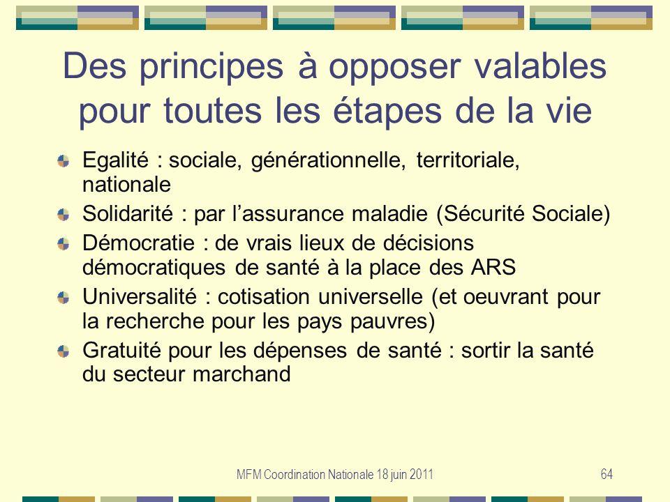 MFM Coordination Nationale 18 juin 201164 Des principes à opposer valables pour toutes les étapes de la vie Egalité : sociale, générationnelle, territ