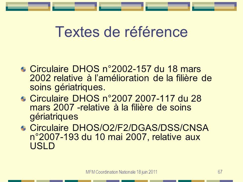 MFM Coordination Nationale 18 juin 201167 Textes de référence Circulaire DHOS n°2002-157 du 18 mars 2002 relative à lamélioration de la filière de soi